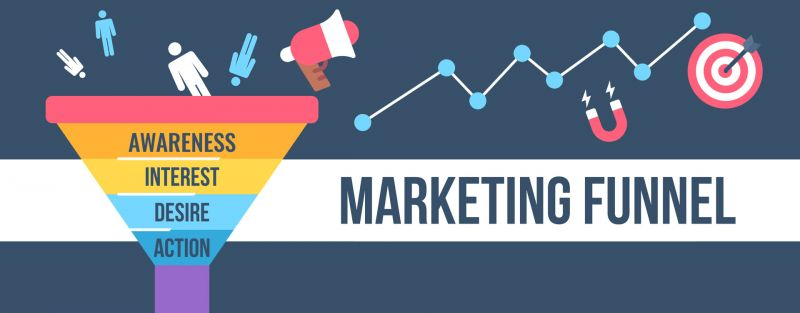 Web marketing: il funnel di vendita